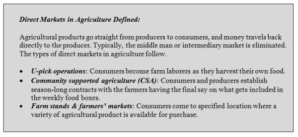 Direct Markets in Agriculture Defined: